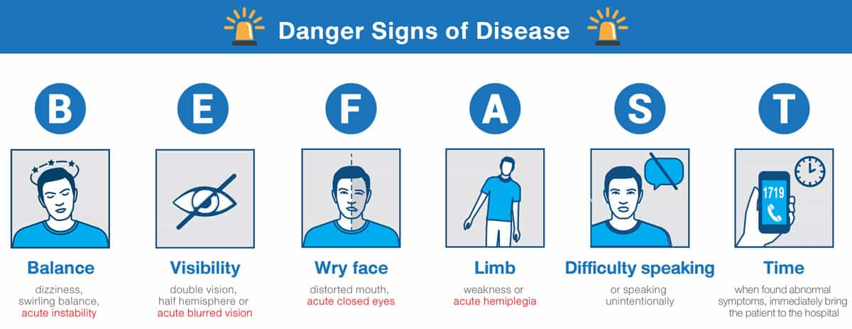 Danger Signs of Disease