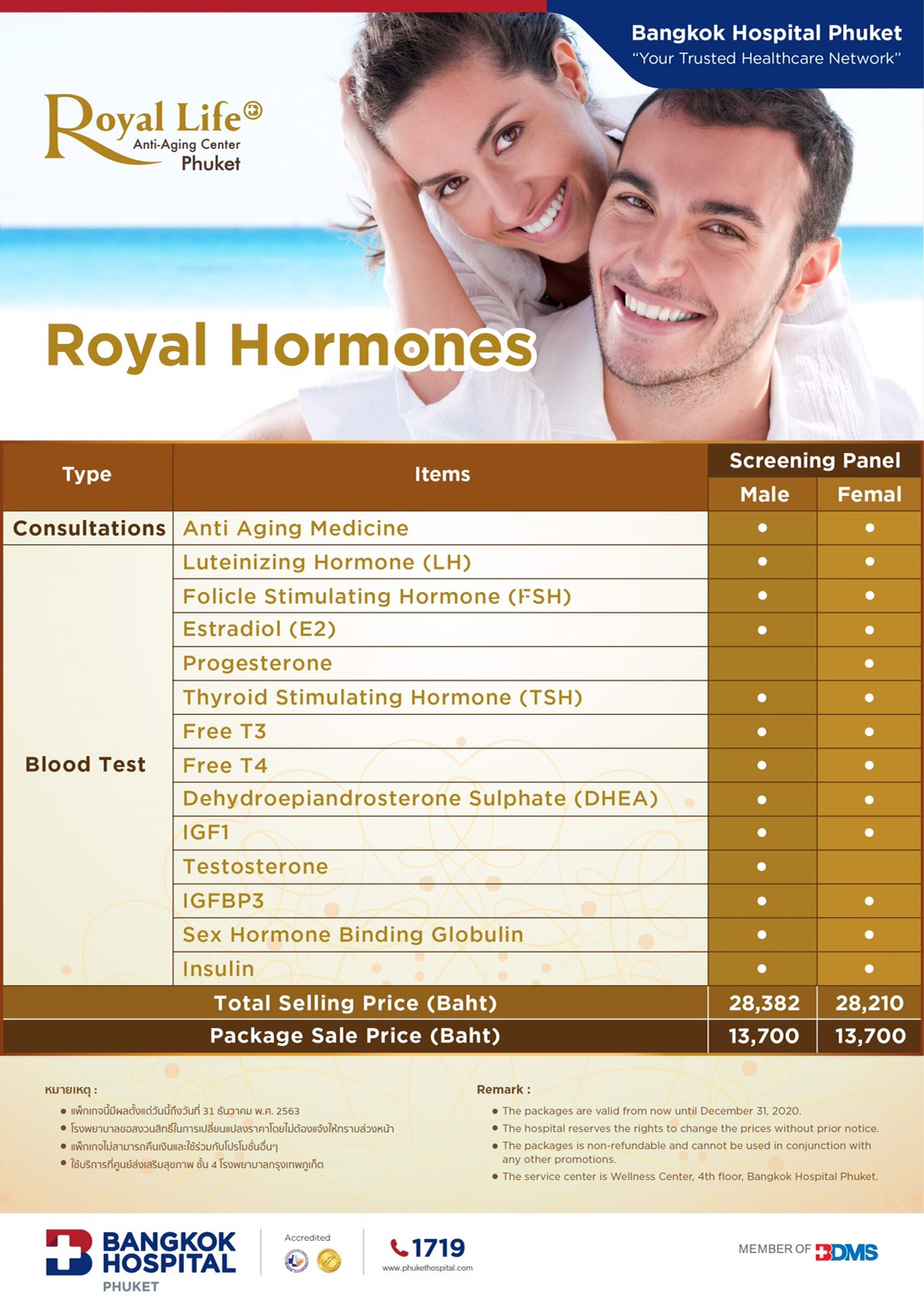 Royal Hormones